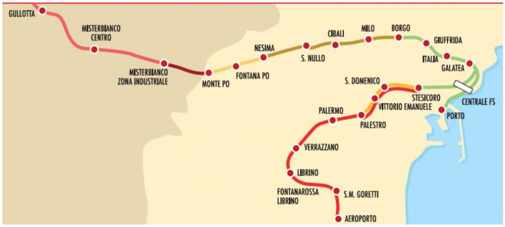 Il tracciato della metropolitana di Catania nel 2026