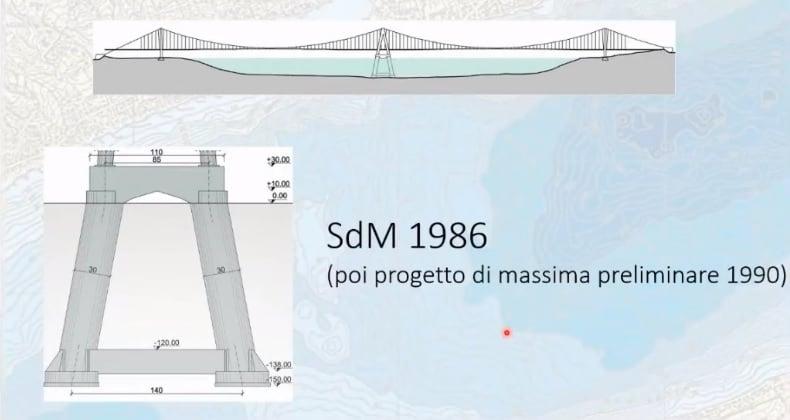 ponte stretto, ipotesi pilone centrale